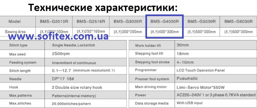 BMS-4030R