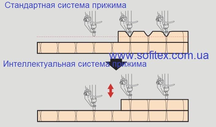 BRUCE 14095A-SSYX-F13
