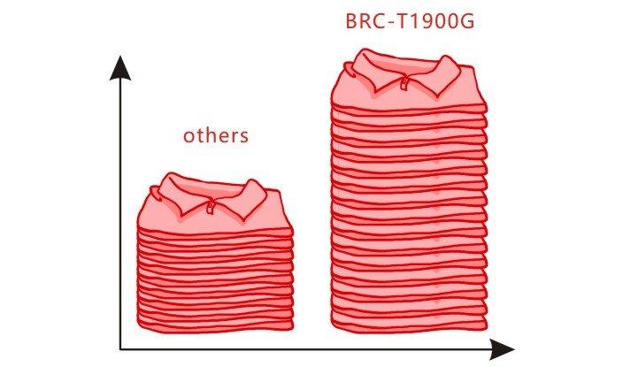 BRC-1900GSK